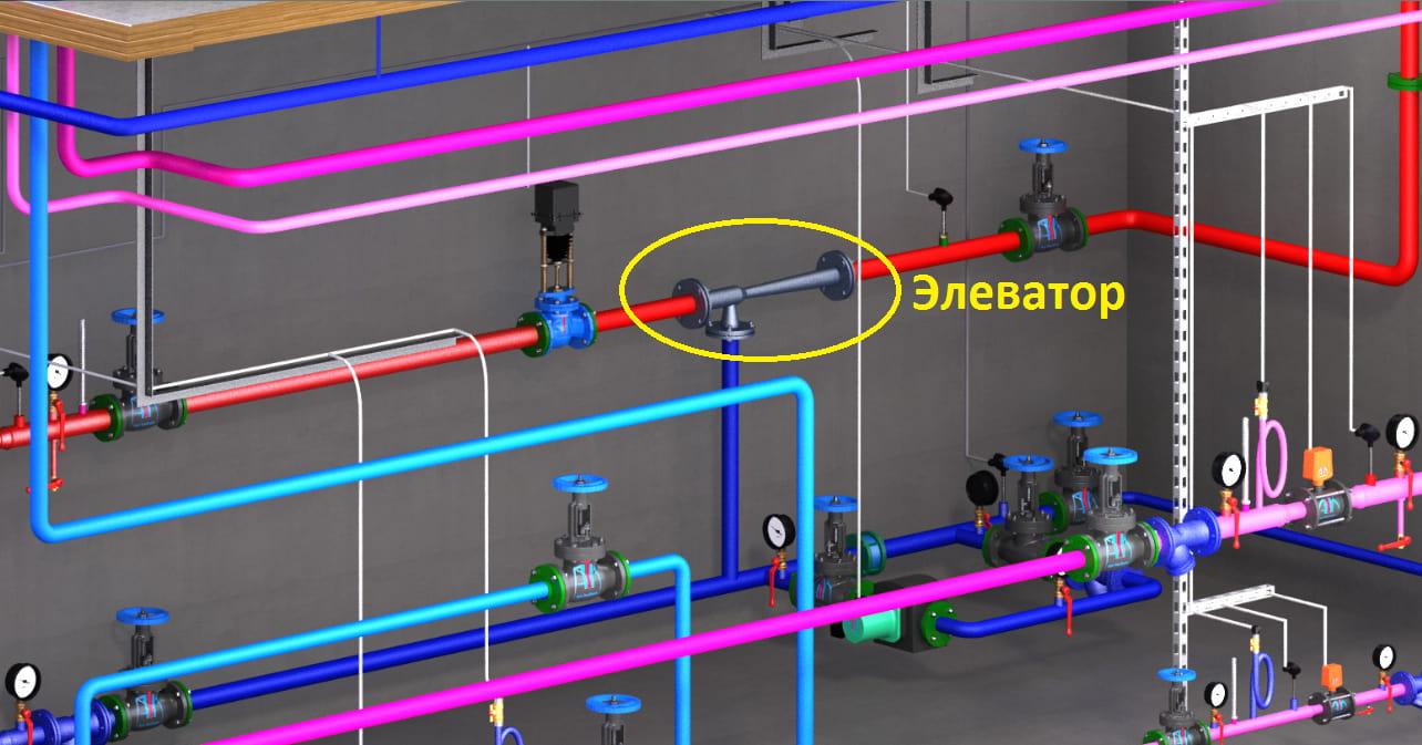 водоструйный элеватор монтаж