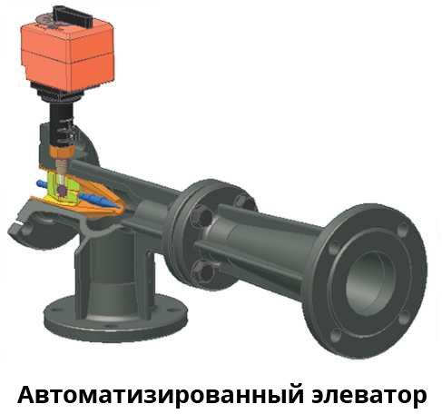 Элеватор регулирующий винтовые конвейеры фото