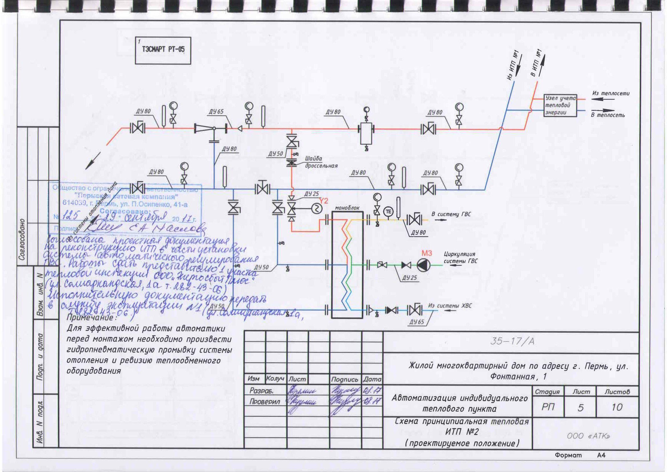 Условные обозначения для схем отопления