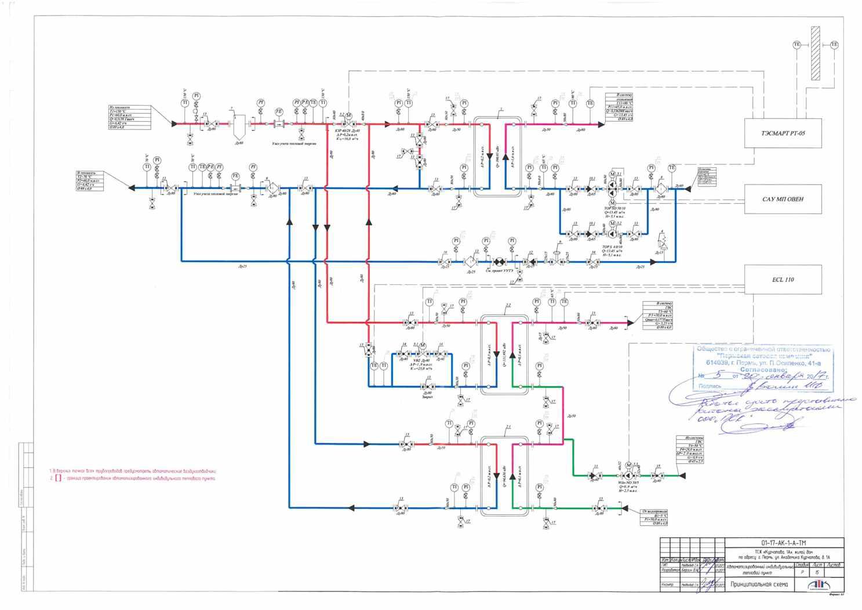 Смета пластинчатого теплообменника Уплотнения теплообменника Alfa Laval AQ14L-FG Уфа