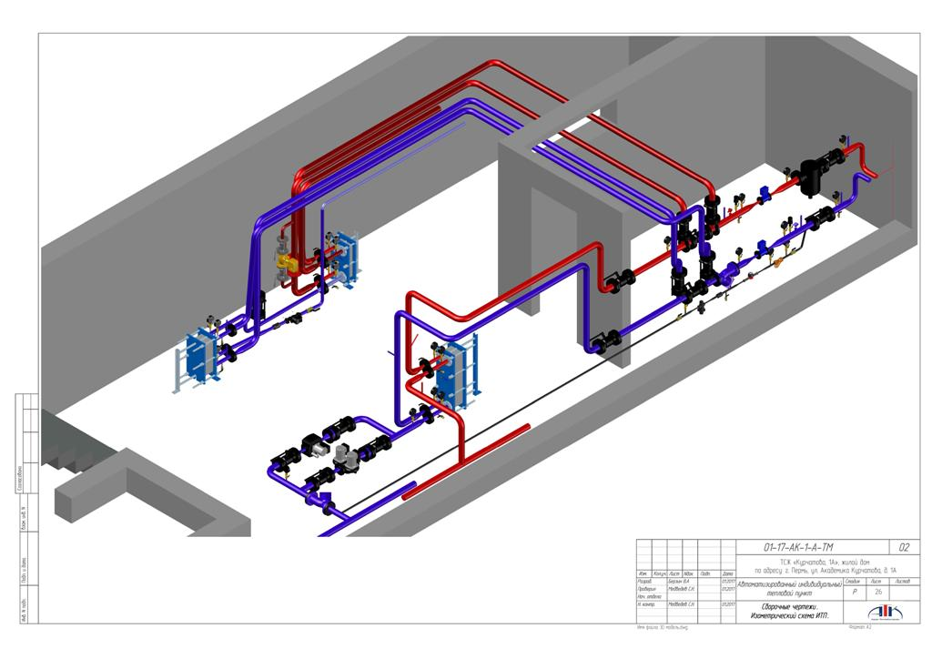 Опрессовка теплообменника смета протерм 24 квт теплообменник
